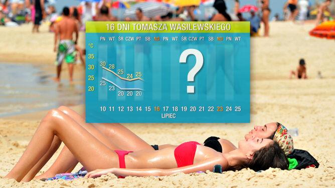 Pogoda na 16 dni: upalne lato w drugiej połowie lipca