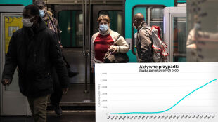 Ponad 2,4 miliona osób zmaga się z COVID-19. SARS-CoV-2 w liczbach