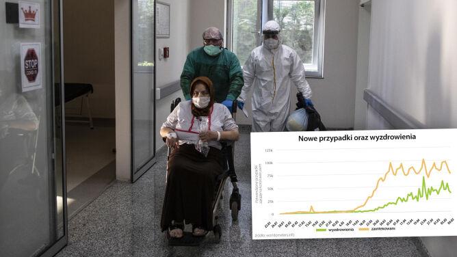 Koronawirus na świecie. Ponad 72 tysiące nowych przypadków SARS-CoV-2