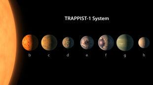 """Przełomowe odkrycie NASA. Siedem planet """"zaskakująco podobnych do Ziemi"""""""